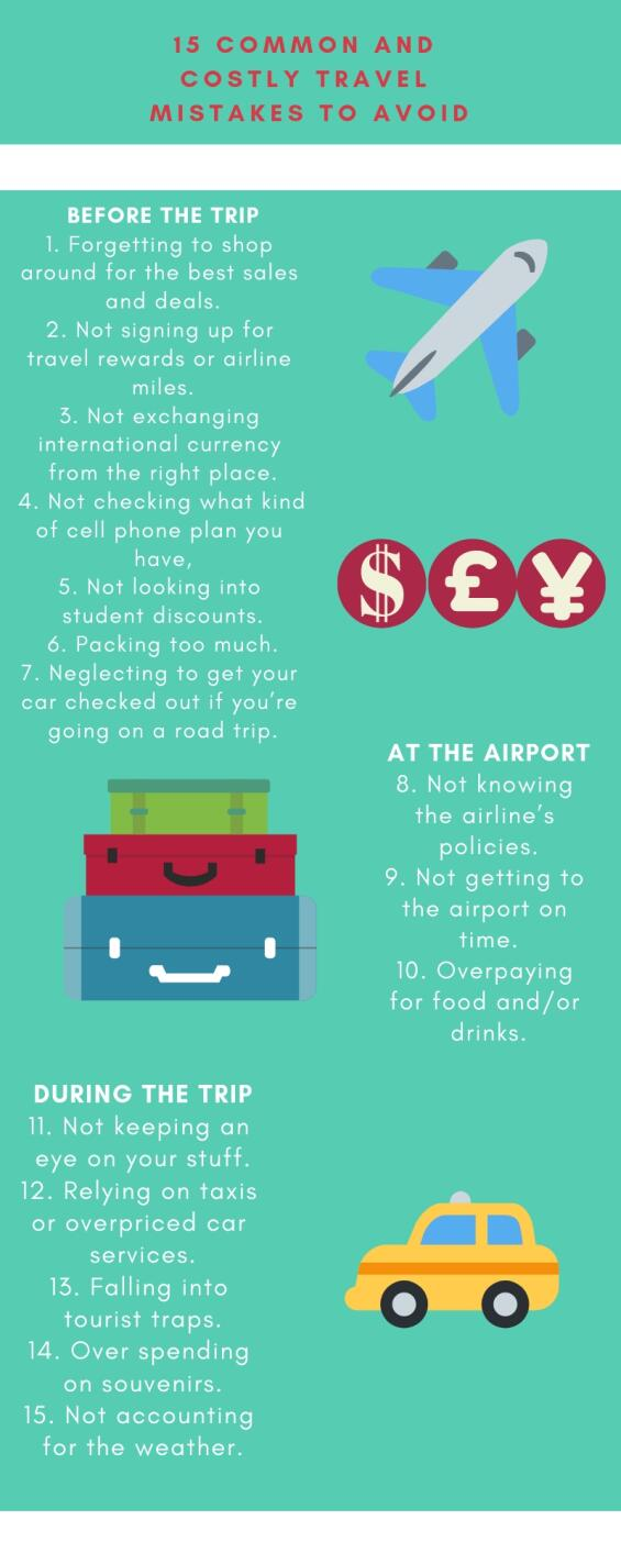 infographic, travel, avoid travel mistakes
